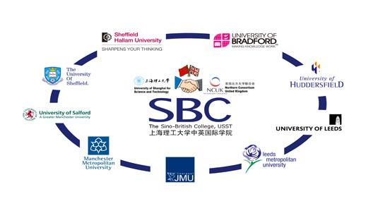 sbc&other